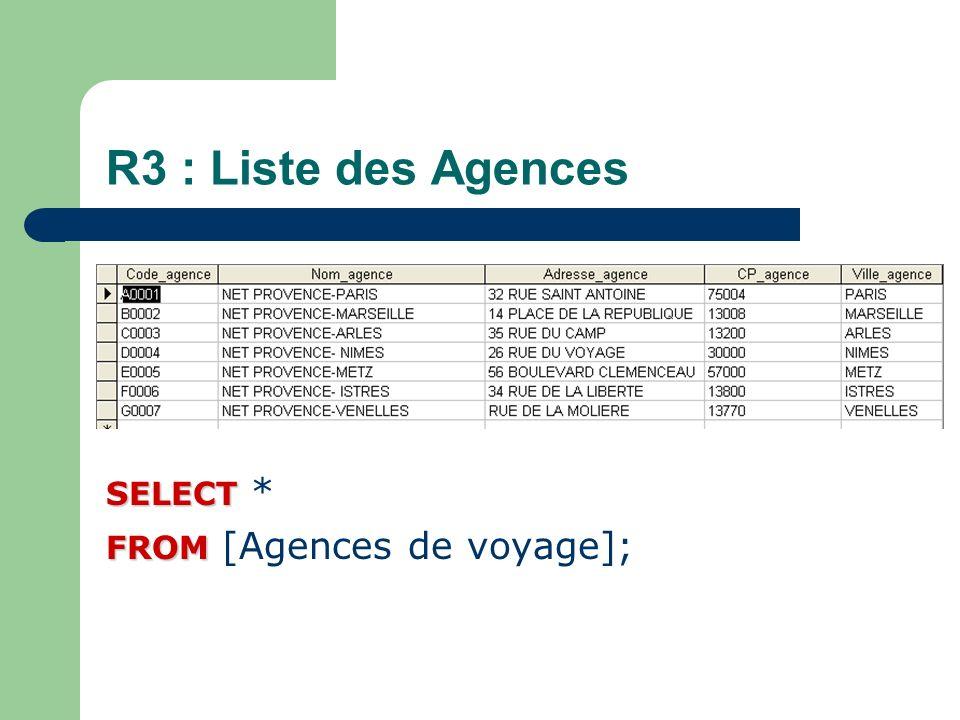 R3 : Liste des Agences SELECT * FROM [Agences de voyage]; SELECT *